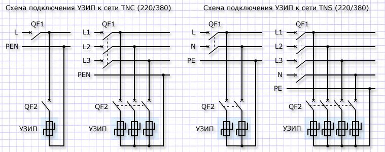 Схема подключения УЗИП к сети