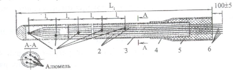Многозонная кабельная термопара