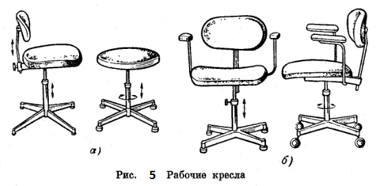 Рисунок 5. Рабочие кресла