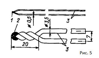 Рисунок 5. Рабочие концы термопар