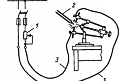 Рисунок 3. Схема установки для сварки платинородий-платиновых термопар в электрической дуге