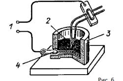 Рисунок 6. Устройство для сварки термопар в угольном порошке