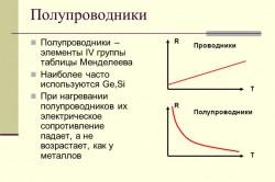 Полупроводники и проводники.