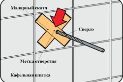 Схема сверления плитки