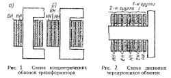 Рисунок 1 и 2. Схема обмоток трансформатора.