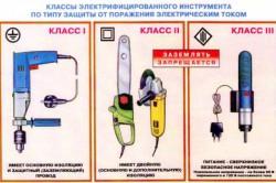 Классы электрофицированного инструмента по типу от поражения электрическим током.