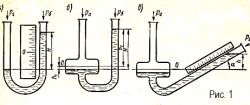 Двухтрубный манометр