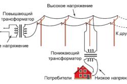 Схема передачи переменного тока
