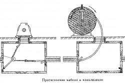 Схема протягивания кабеля.