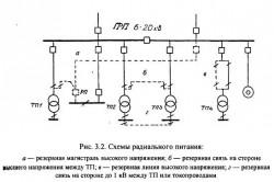 Схема радиального электроснабжения.