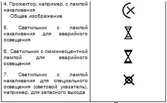 Таблица 4. Продолжение.