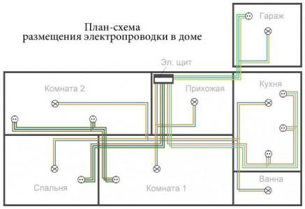 Схема электропроводки в доме.