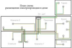 Схема электропроводки в квартире.