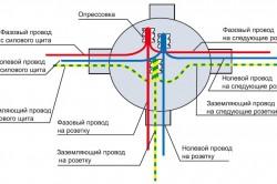 Схема соединения проводов в распредкоробке.