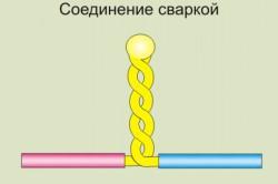 Схема соединения проводов сваркой