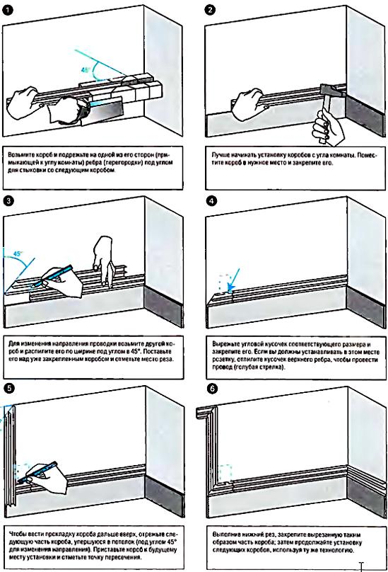 Часть 1. Поэтапная установка коробов без дополнительных аксессуаров.