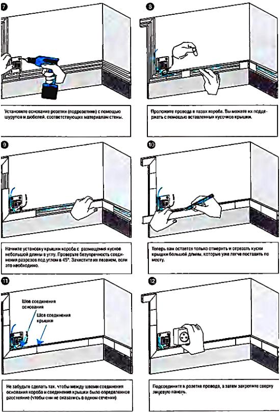 Часть 2. Поэтапная установка коробов без дополнительных аксессуаров.