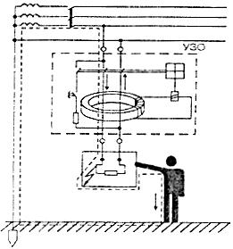 Структурная схема УЗО.
