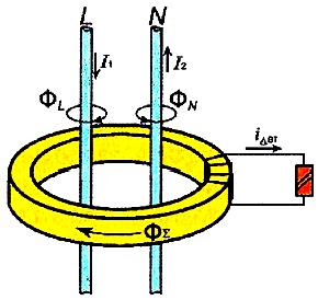 Схематический рисунок принципа работы УЗО.