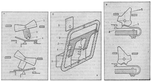 Рисунок 1. Конструкция механизмов выключателя