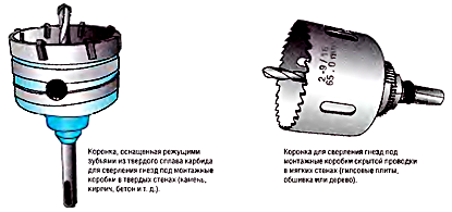 Фрезы для сверления отверстий под коробки распределения проводов.