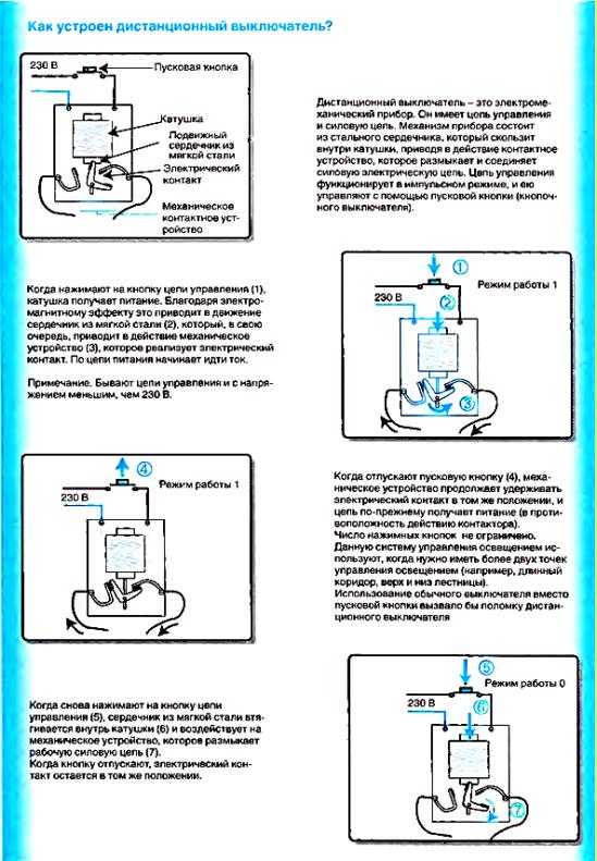 Схема устройства дистанционного выключателя
