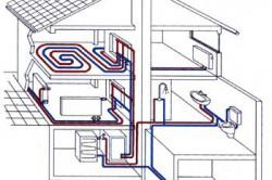Схема прокладки отопительных труб в доме