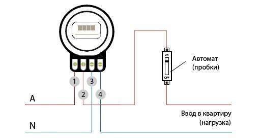 Трёхфазный счётчик электроэнергии