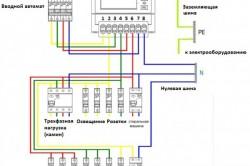 Правила электромонтажа в квартире