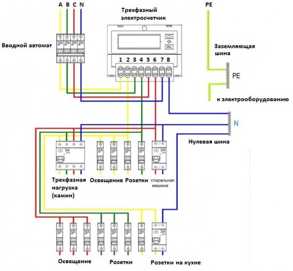 Резонансный трансформатор 50 Гц для отопления дома дачи