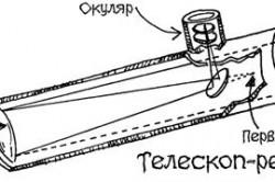 Устройство телескопа, изобретенного Исааком Ньютоном