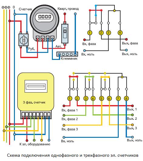 Схема подключения однофазного (индукционного) электросчетчика