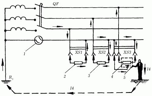 Электрическая схема включения человека и электропотребителей в сеть при обрыве нулевого провода