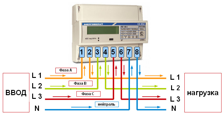 Подключение трехфазного электросчетчика