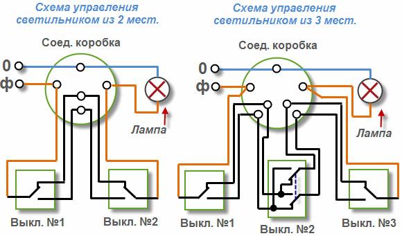 Особенности подключения теплого пола к терморегулятору 18