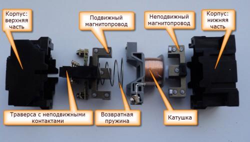 Схема устройства магнитного пускателя