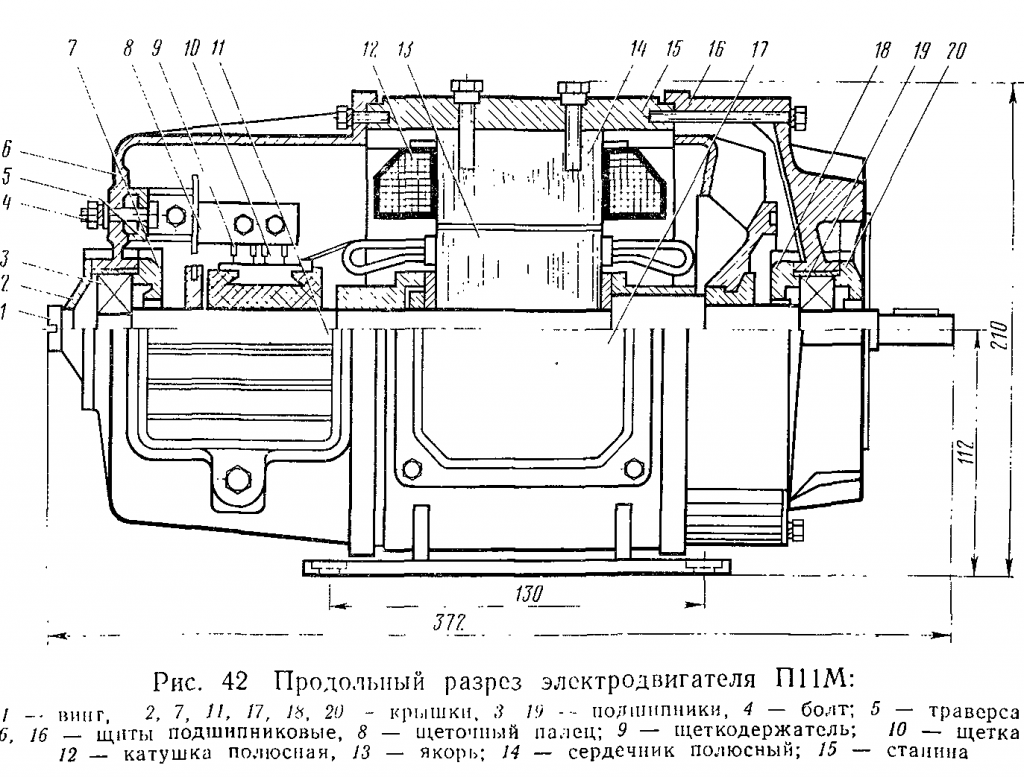 Схема электродвигателя в продольном разрезе