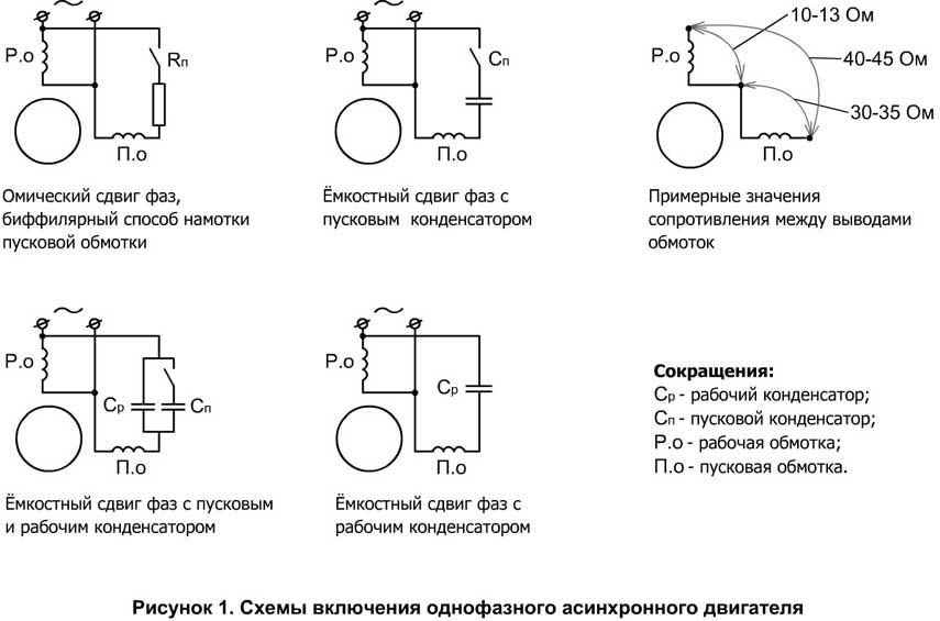 Схема подключения однофазного электродвигателя