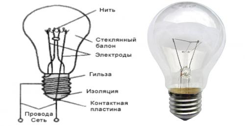 Лампа накаливания и схема ее питания