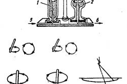 """Схема """"электромагнитных вращений"""" ( по рисунку Фарадея)"""