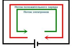 Схема движения потоков электронов