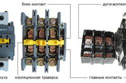 Схема устройства магнитных пускателей