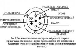Схема контактов штепсельной розетки фаркопа — вид на лицевую сторону розетки