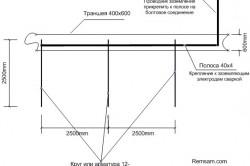 Схема простого контура, состоящего из штырев заземления, соединенных между собой стальной полосой 40х4 мм