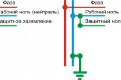 Электрическая схема заземления и зануления