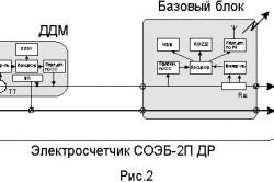Современная система учета электроэнергии
