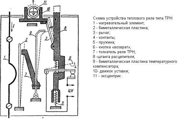 Схема устройства теплового реле