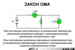 Закон Ома: схема и теория