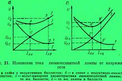 Схема изменения тока люминесцентной лампы