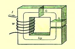Схема магнитной цепи с магнитным зазором